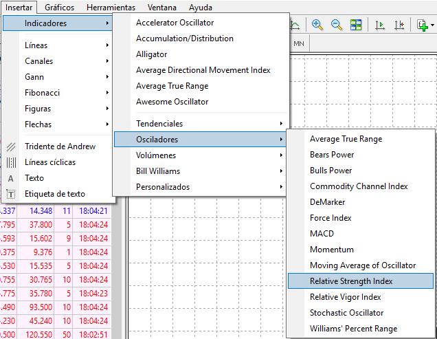 Implementar RSI en Metatrader 4