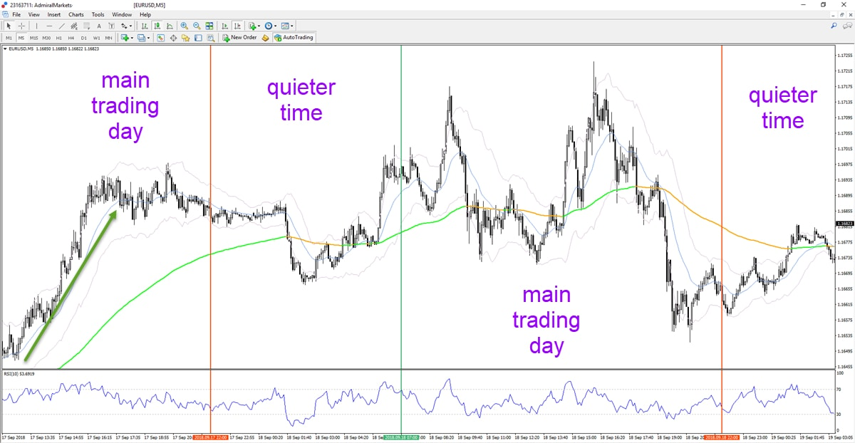 scalping forex scalp trading scalping strategy