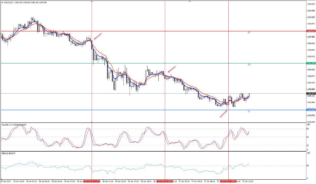 gold chart.jpg