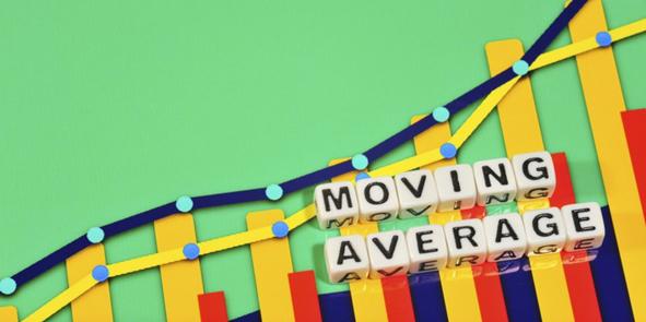 Der Exponential Moving Average Indikator