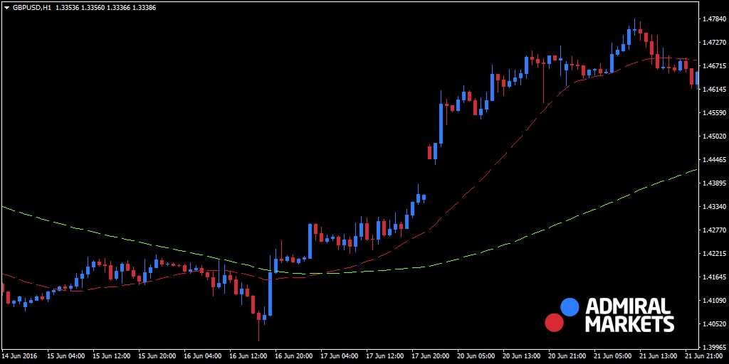 swing trading in forex - swing trading for dummies