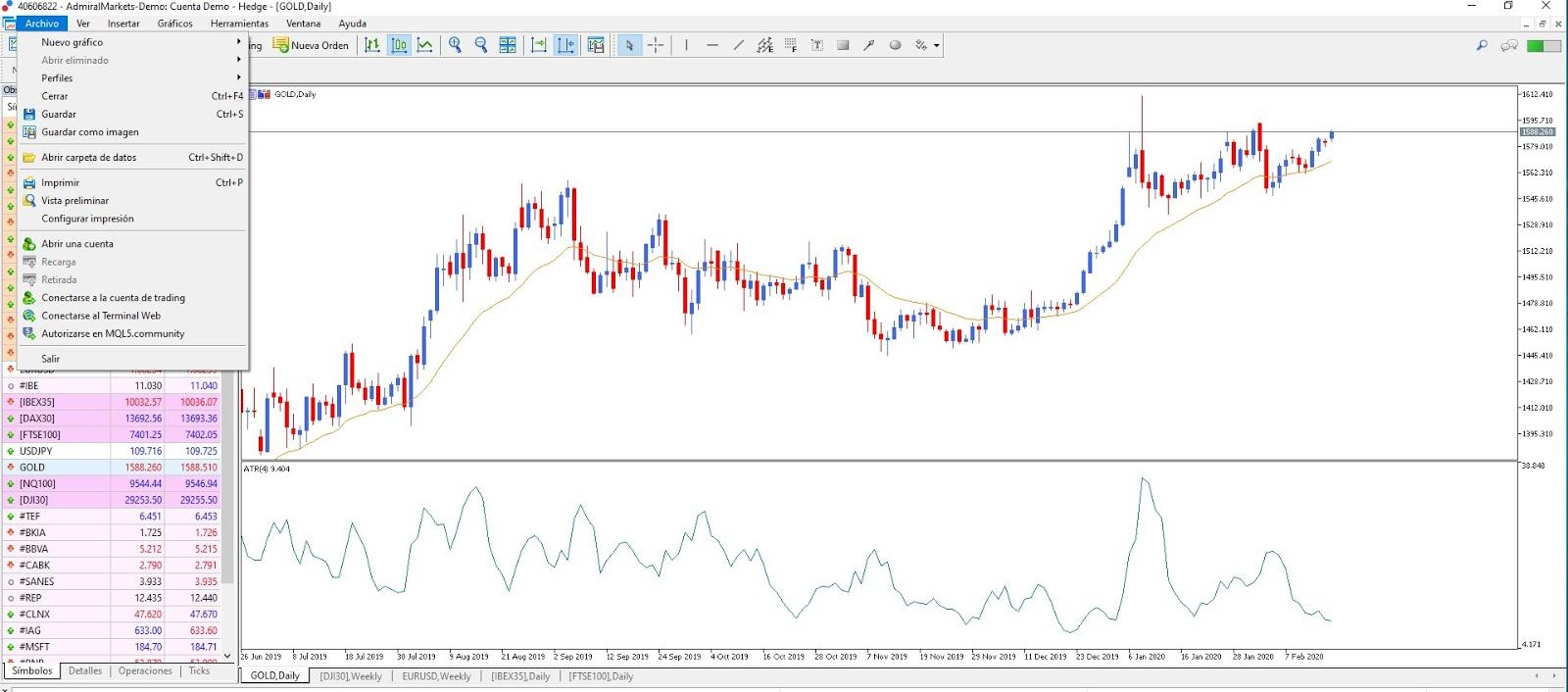 Akun Demo Trading MT4 & MT5