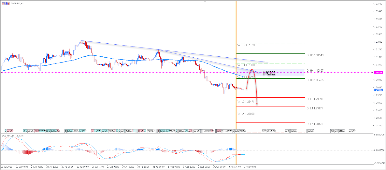 GBP/USD - Admiral Markets