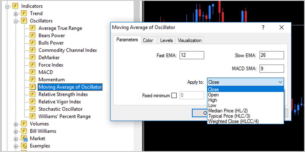 OsMA indicator navigation