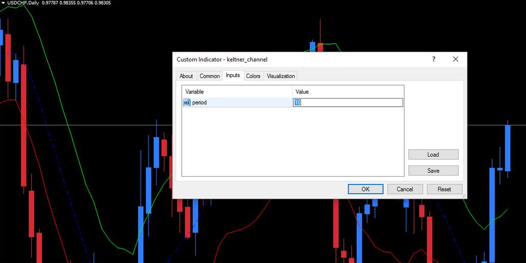 using Keltner channel custom indicator