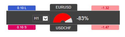 correlation trader v metatraderu