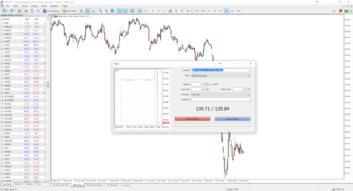 تداول سوق الاسهم على ميتاتريدر
