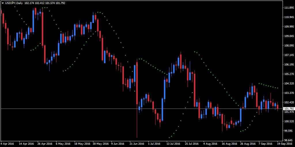 Forex volatility index indicator