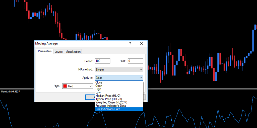 adding-simple-moving-average-to-the-momentum-indicator-MT4