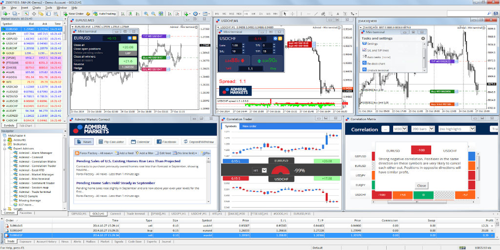 Forex control mt4 trading software