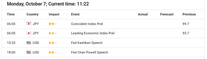 Икономически календар за 7 октомври 2019