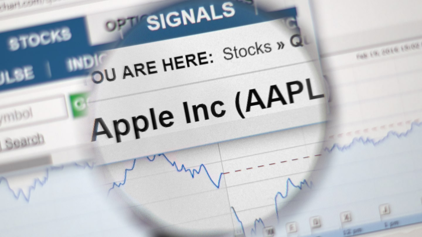 Trading Apple Stock