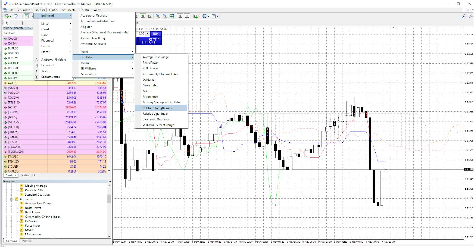 mt4 rsi indicatore