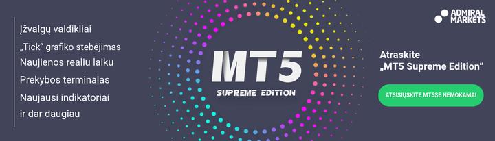 MetaTrader5 Profesionalams