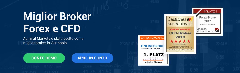miglior broker premiato trading
