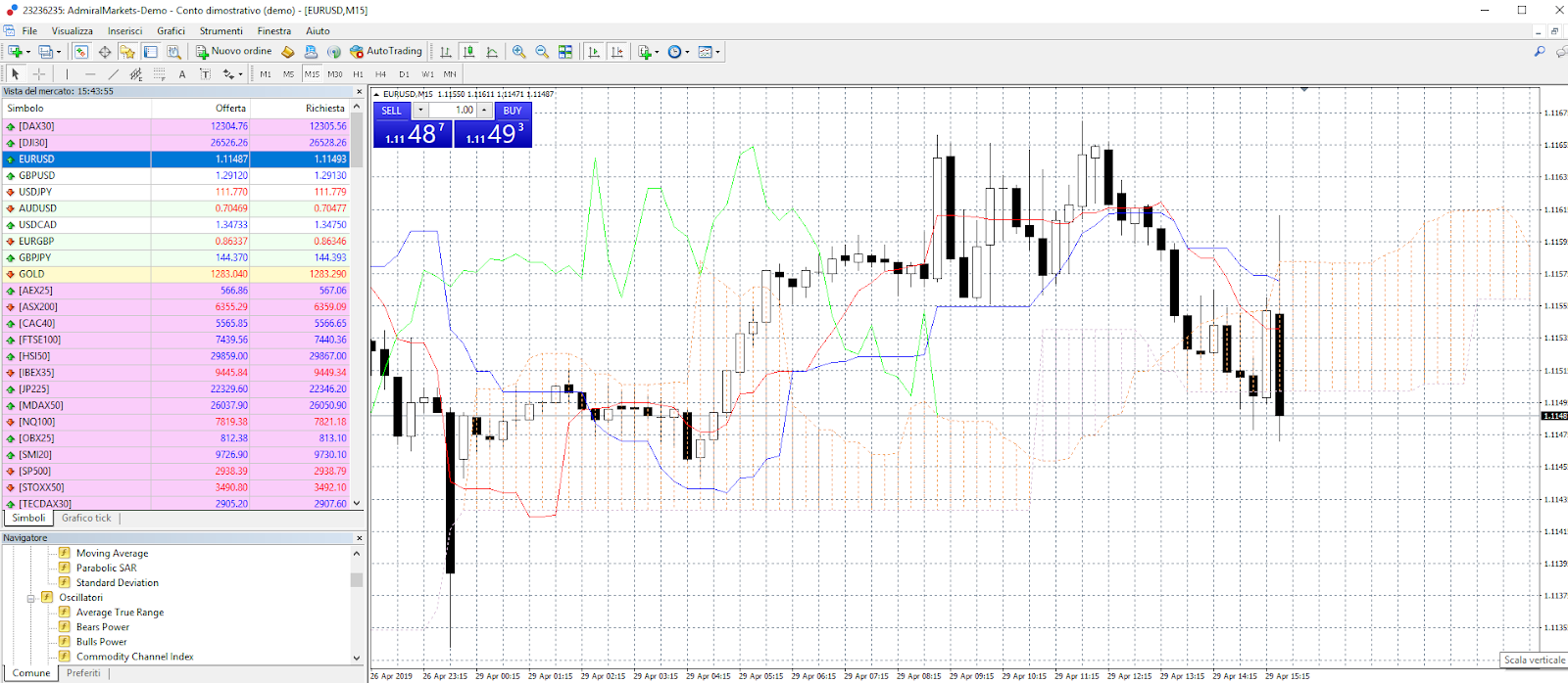 trading euro dollaro forex online
