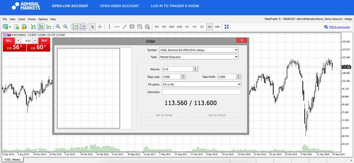 Admiral Markets MetaTrader 5 Web, #SIE, týdně