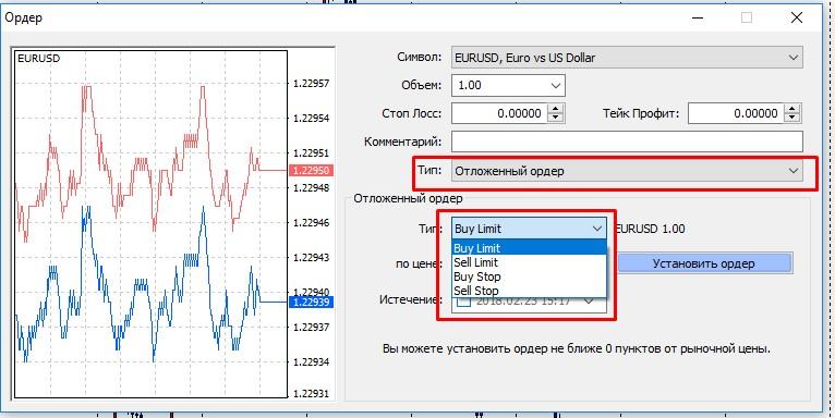 Как торговать валютными парами в MetaTrader 4