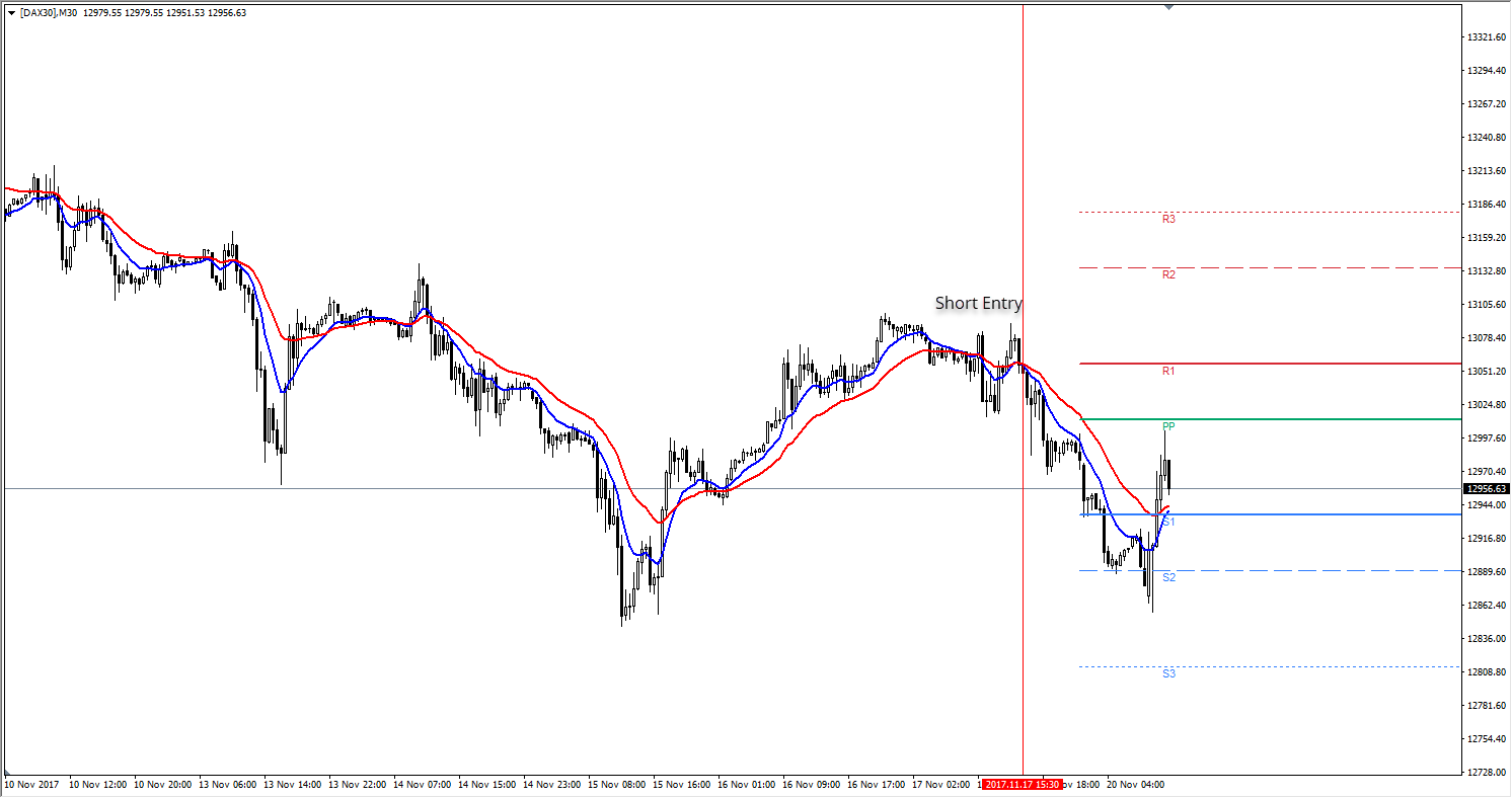 cfd dax trading - dax 30 realtime - dax 30 forecast