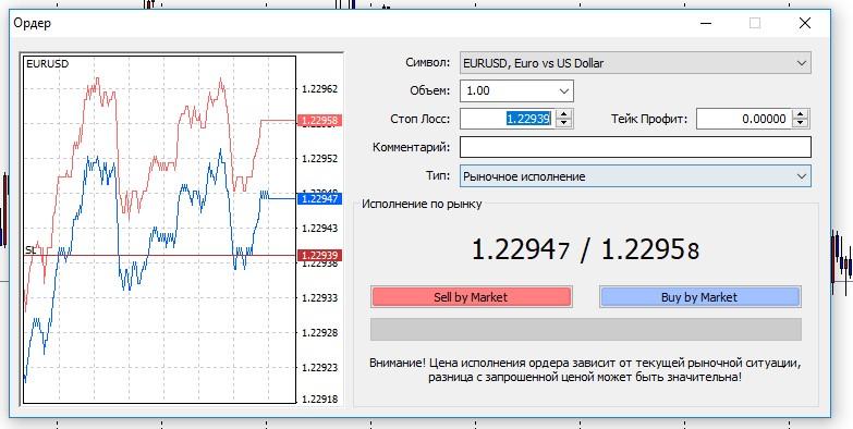 Как установить стоп-лосс в MetaTrader 4