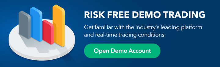 Trade With A FREE Demo Trading Account