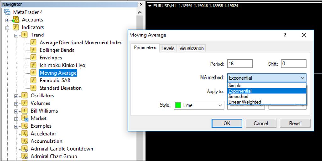 Forex EMA indikaator mt4