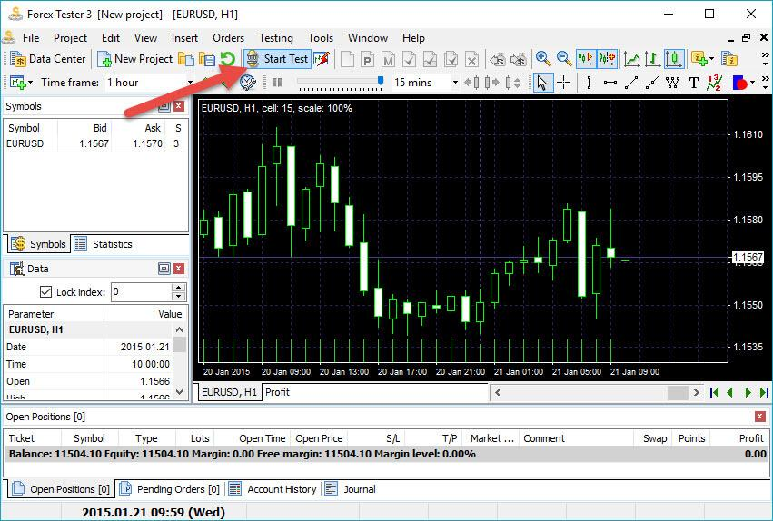 Back test forex trading
