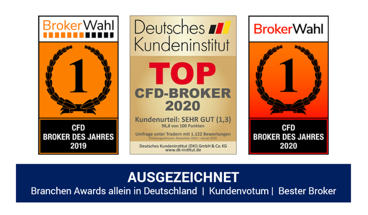 Dow-Jones-Wochenanalyse-Aufwärtstrend-intakt-Kommentar-Jens-Chrzanowski-GodmodeTrader.de-2