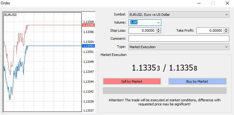 Market Order - MetaTrader 4