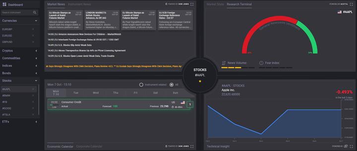 investimento em bitcoin trust nav premium melhores aplicativos de negociação de ações para iniciantes português