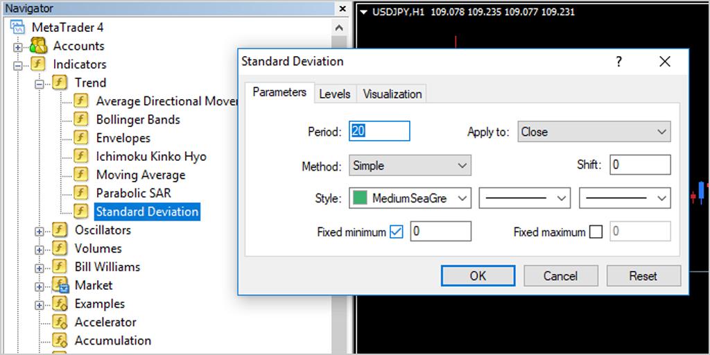 Standard Deviation Indicator Settings