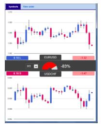 výpočet korelace v correlation trader