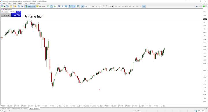 Kuo šiandien prekiauja bitkoinai?