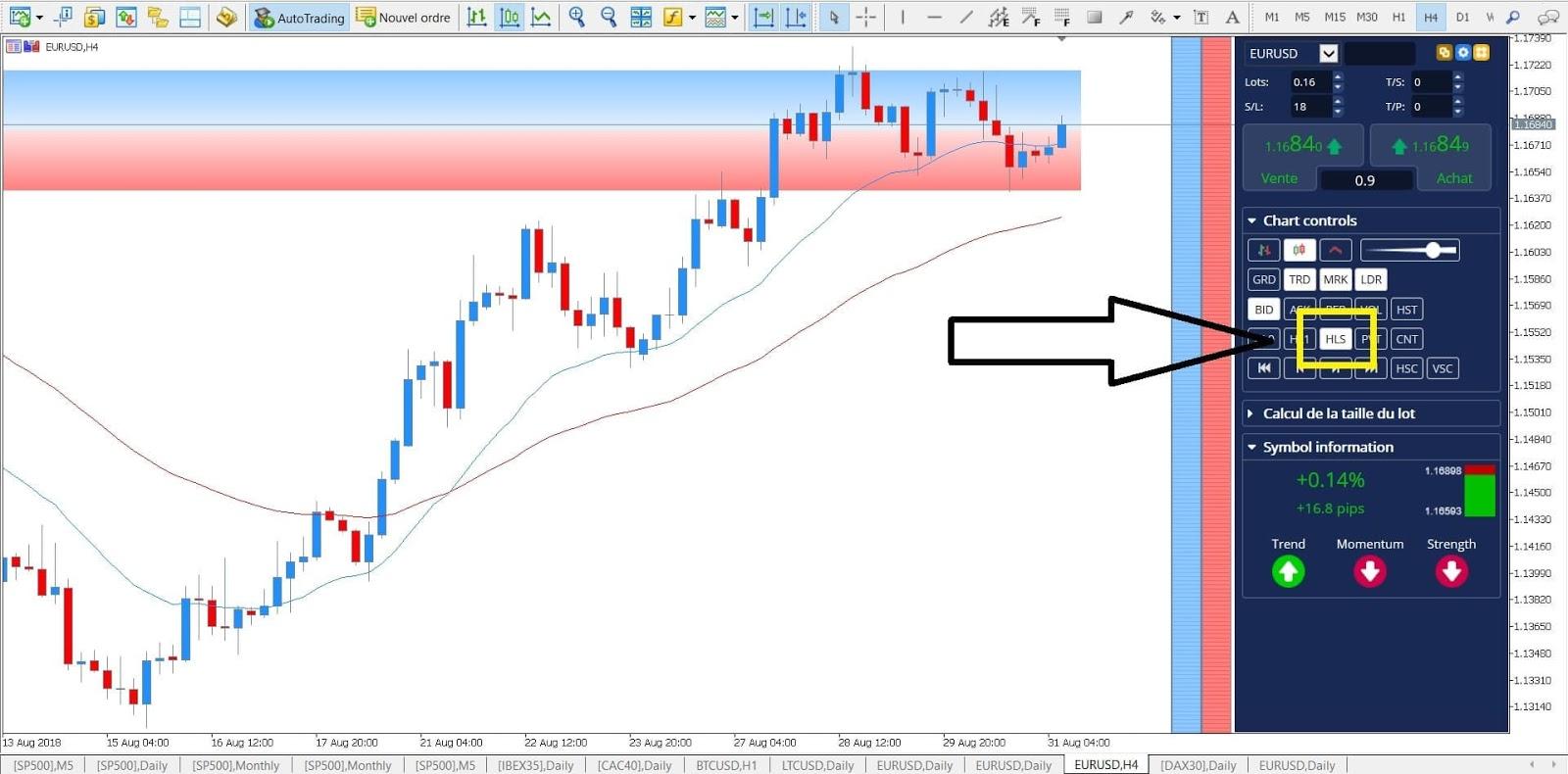 eurusd chart trading
