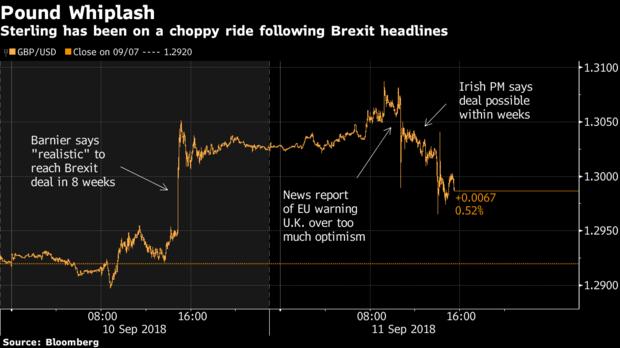 Mercados tras el Brexit