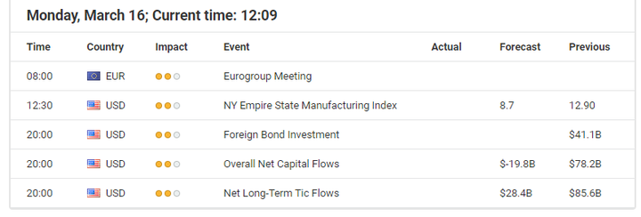 Economic Events