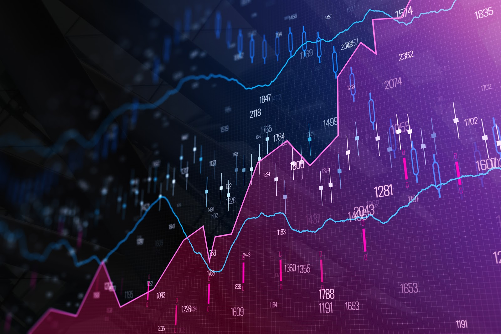 Форекс търговия с Admiral Markets