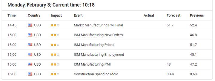 Икономически събития за 3 февруари 2020