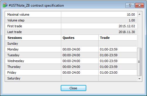 Trading futuros vs CFDs - Especificaciones contrato