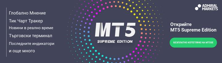MetaTrader 5 Supreme Edition от Admiral Markets