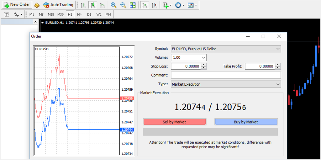 How to Trade Currency Pair Using MetaTrader 4