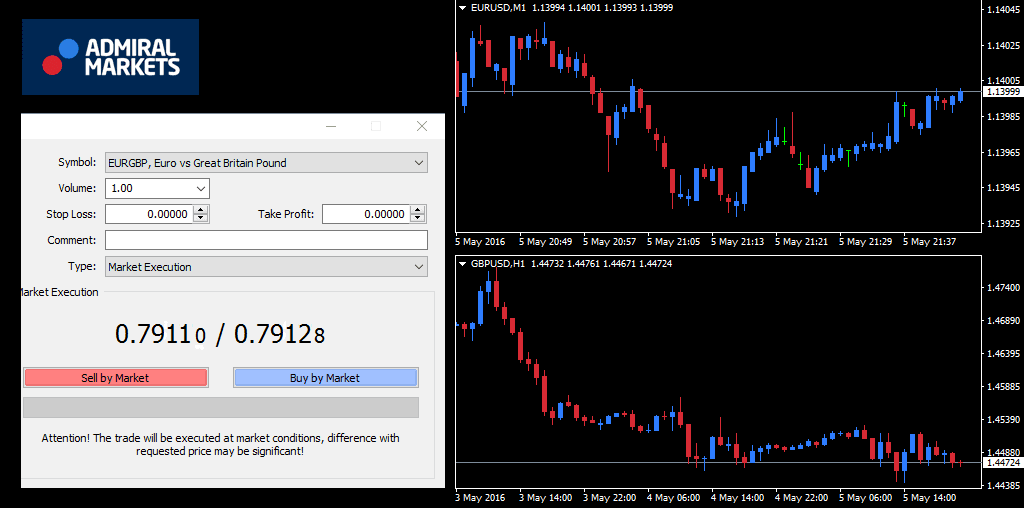 arbitrage trade interface