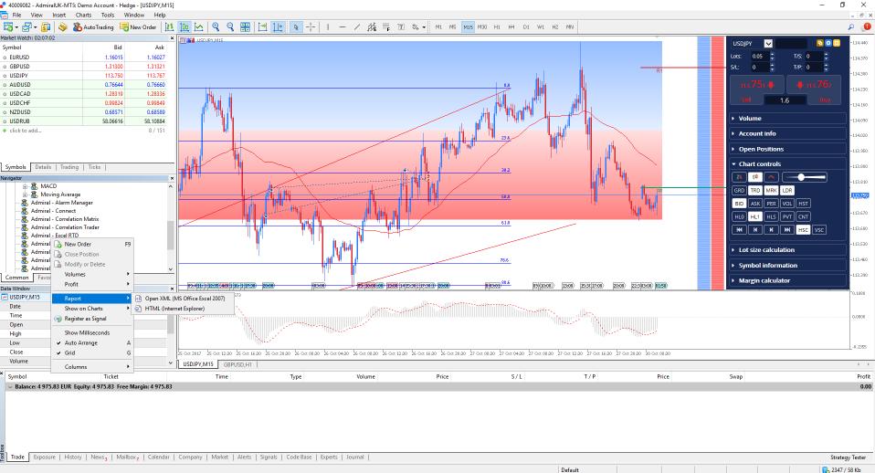 Admiral Markets MT5SE Platform, USD/JPY M15 Chart