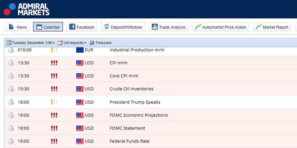 economic calendar which is part of MT4SE's Mini Terminal feature