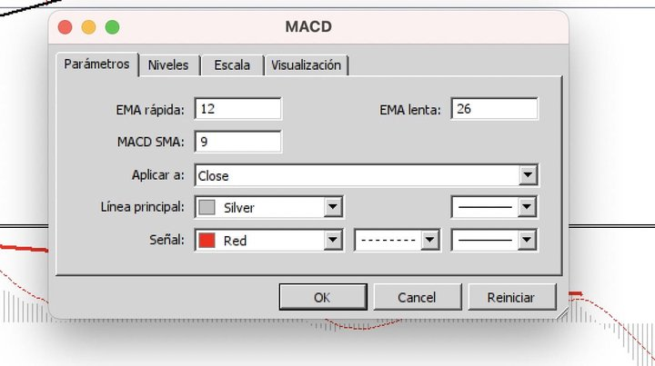 konfiguracija macd mt4