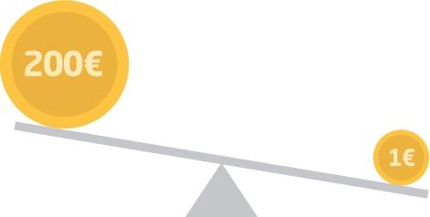 effet de levier trading en ligne