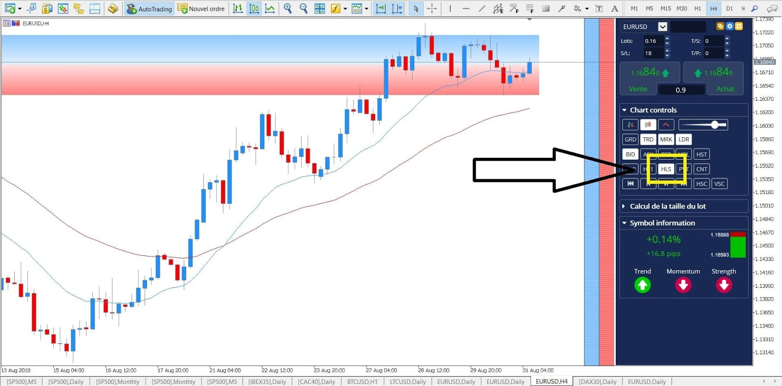 EUR/USD CFD