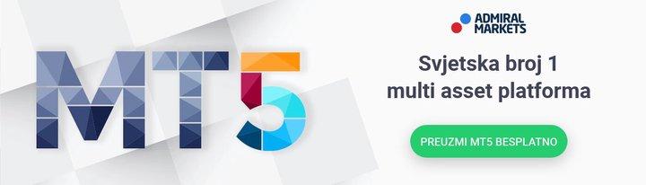 Svjetska broj jedan multi imovinska platforma za trgovanje