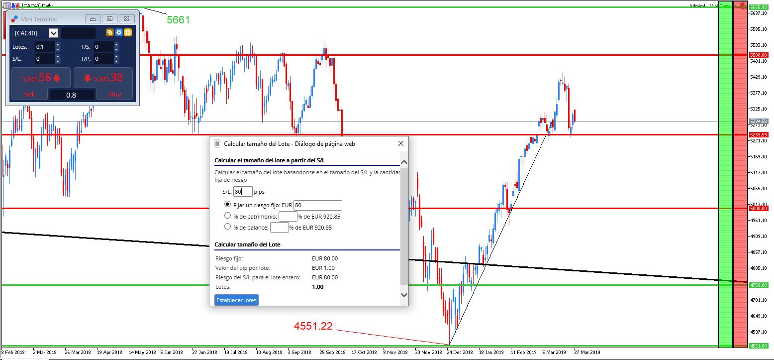 swing trading cac 40