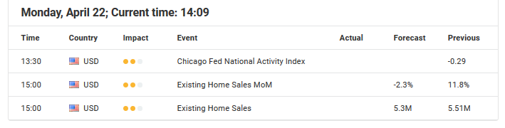 Economic events calendar